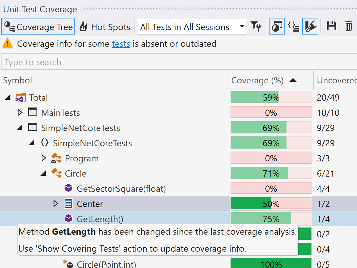 Methods with outdated coverage info are shown in the coverage tree
